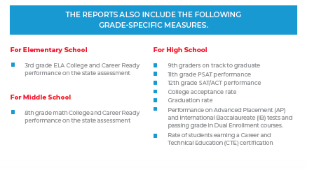 2018 Elementary, Middle and High School Quality Report